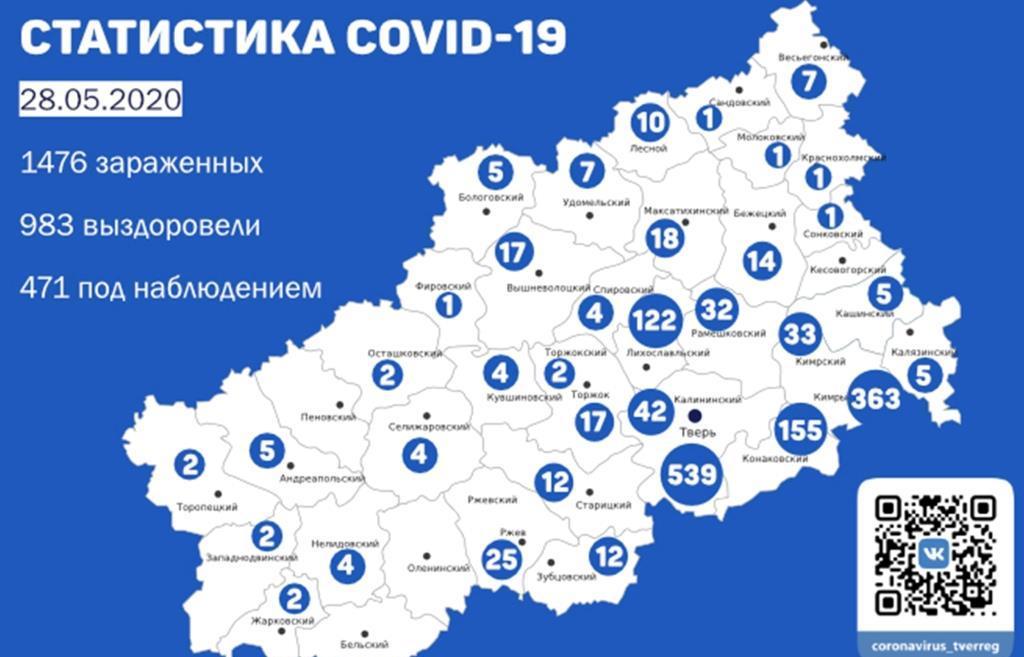 Карта коронавируса в Тверской области: данные на 28 мая - новости Афанасий