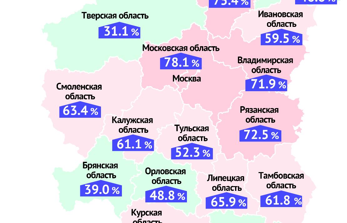 В Тверской области 31% пациентов с коронавирусом находятся на лечении - новости Афанасий