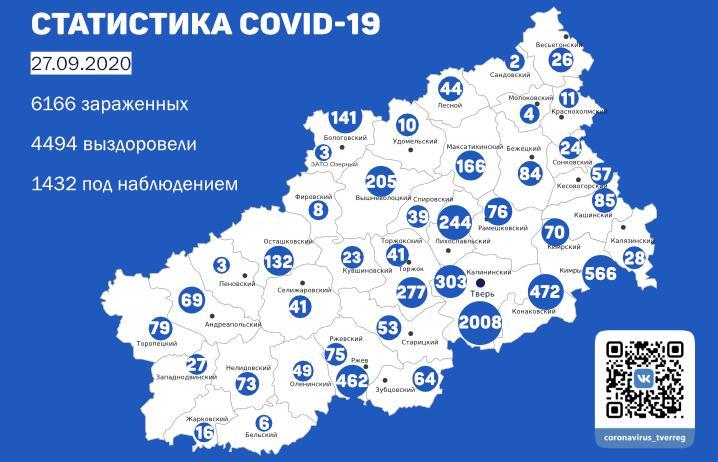 Карта коронавируса в Тверской области: новые случаи по районам к 27 сентября - новости Афанасий