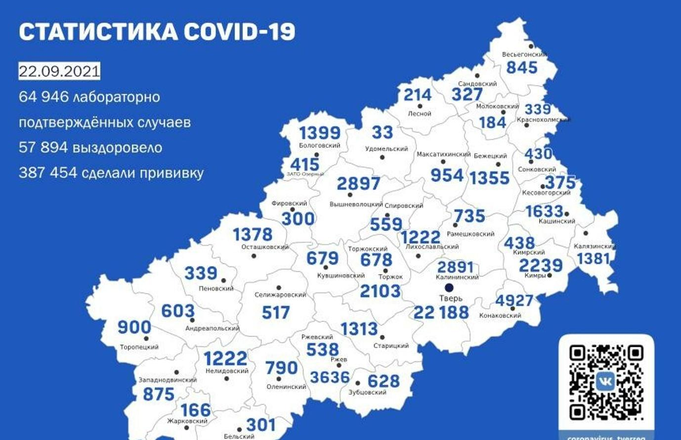 В Твери +80 зараженных. Карта коронавируса в Тверской области за 22 сентября - новости Афанасий