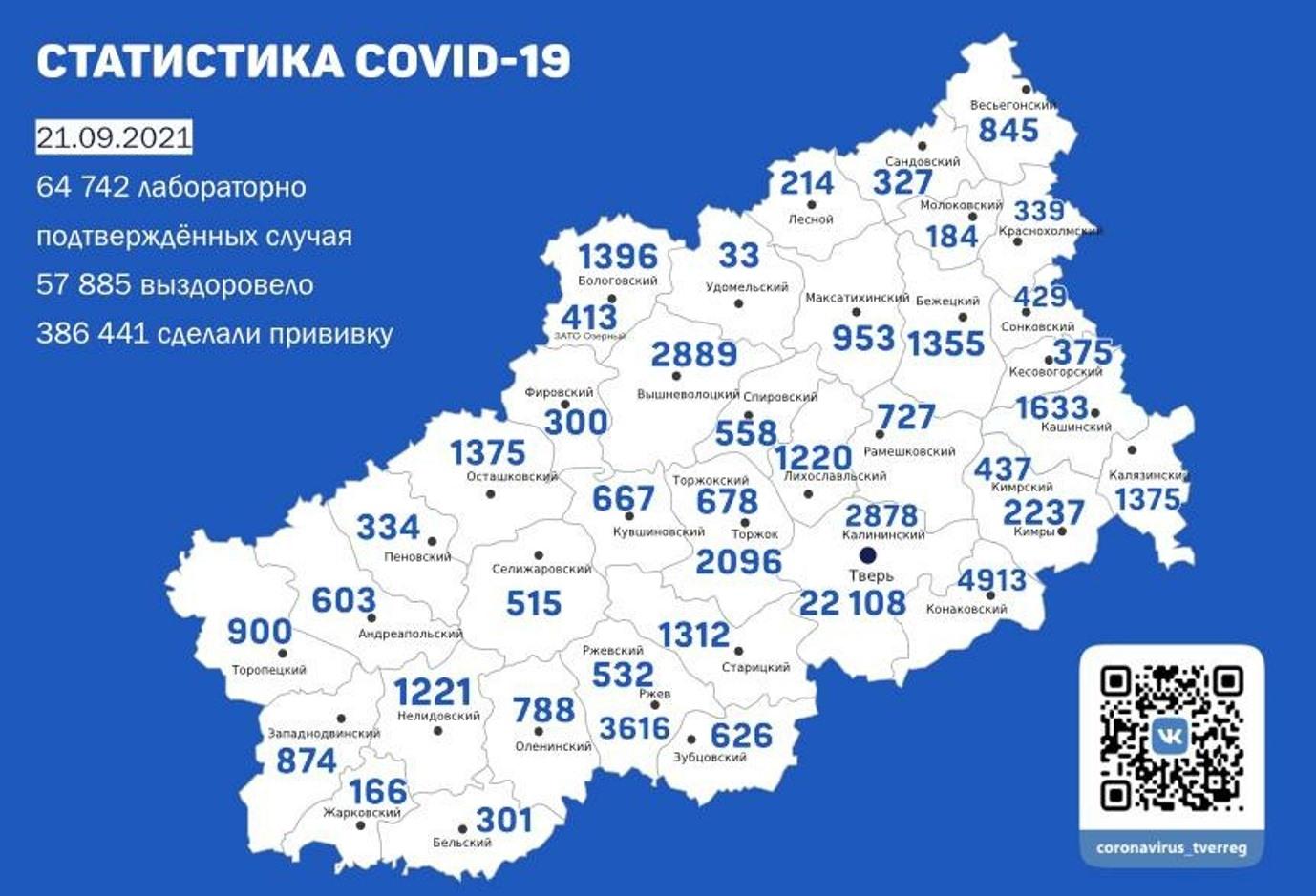 В Твери +58 зараженных. Карта коронавируса в Тверской области за 21 сентября