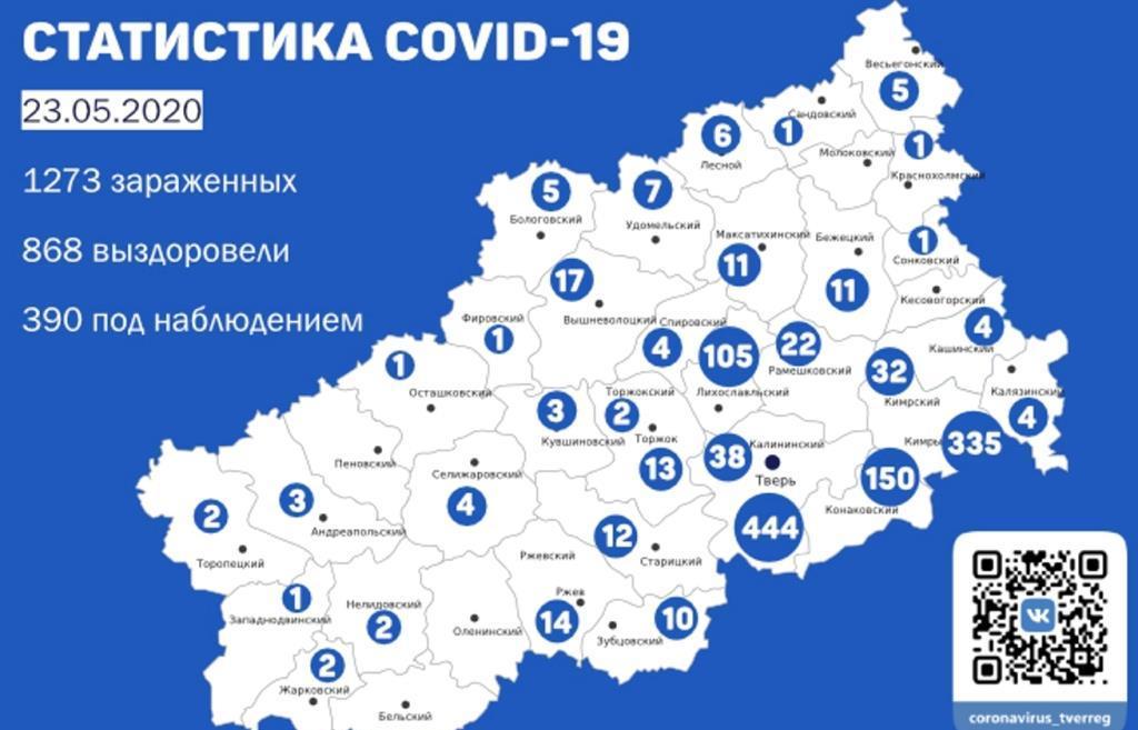 Карта коронавируса в Тверской области: данные по районам на 23 мая - новости Афанасий