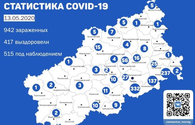 Коронавирус в районах Тверской области: где новые случаи - новости Афанасий