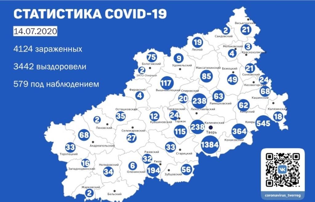 Карта коронавируса в Тверской области: данные по районам за 14 июля - новости Афанасий
