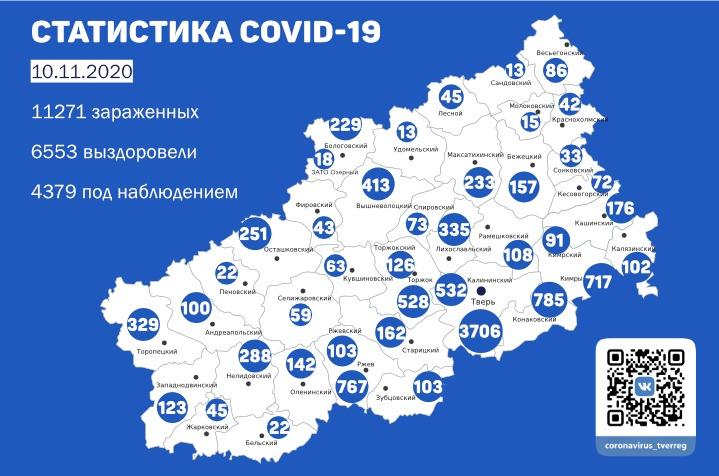Тверь, Конаковский район и Вышневолоцкий округ лидируют по количеству заболевших ковидом за сутки.