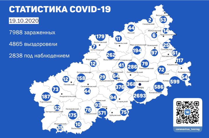 Тверь, Конаковский район и Ржев лидируют по числу заболевших Covid-19 за сутки в Тверской области.