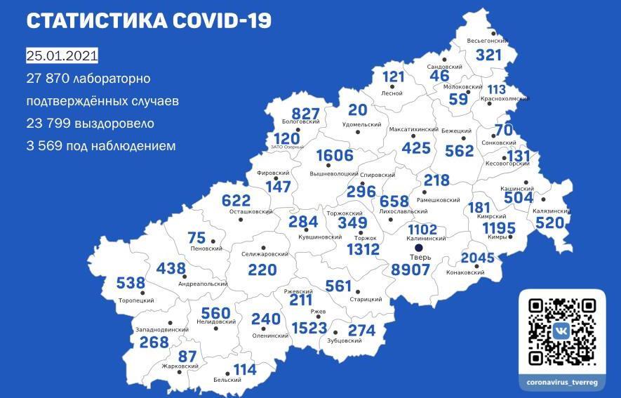 Карта коронавируса в Тверской области к 25 января - новости Афанасий