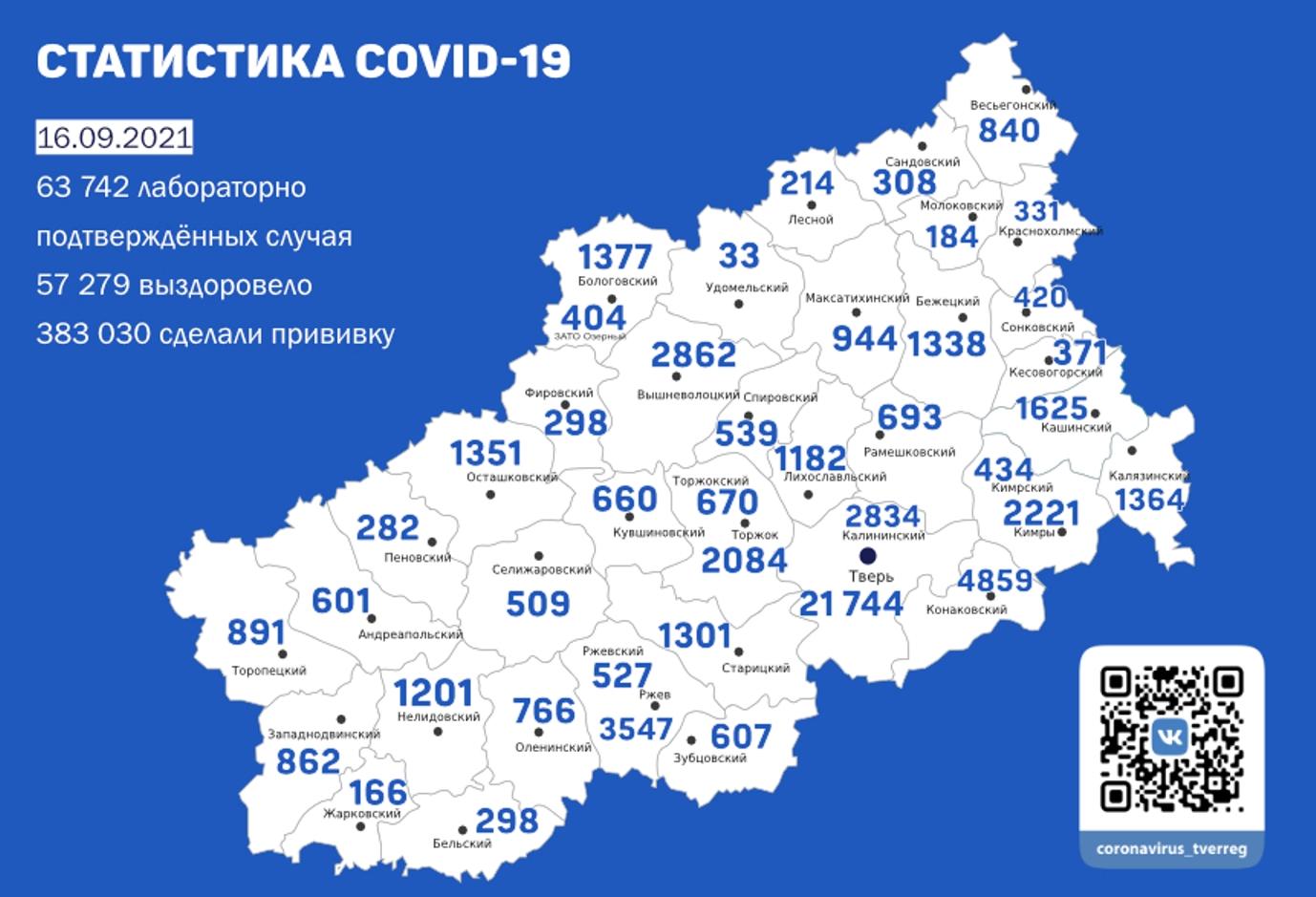 В Твери +89 зараженных. Карта коронавируса в Тверской области за 16 сентября