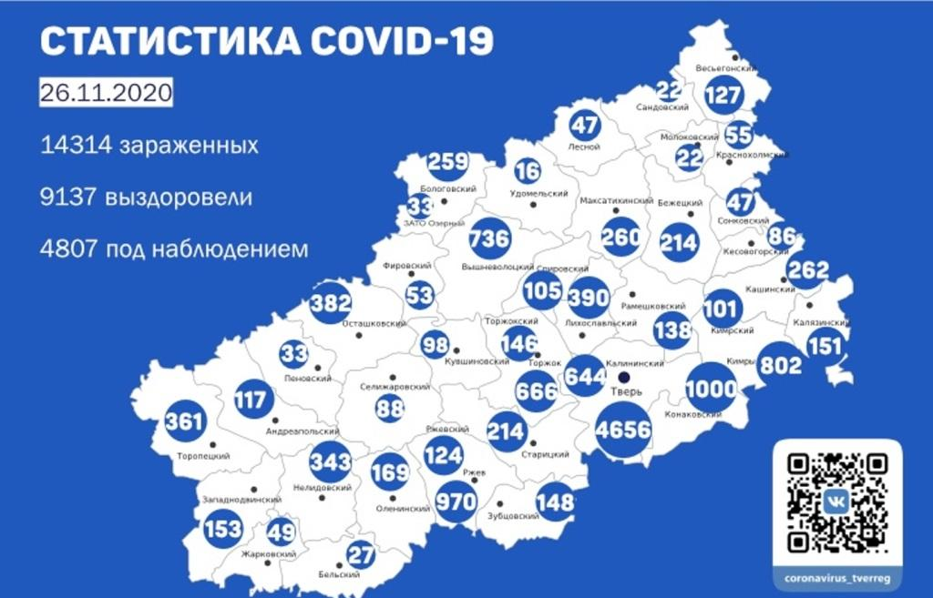 Карта коронавируса в Тверской области за 26 ноября - новости Афанасий