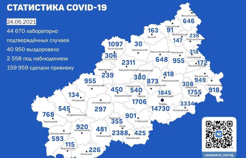 Карта коронавируса в Тверской области к 24 июня 2021 - новости Афанасий