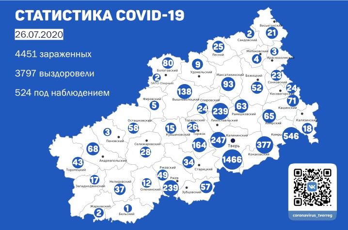 Карта коронавируса в Тверской области: новые случаи к 26 июля - новости Афанасий