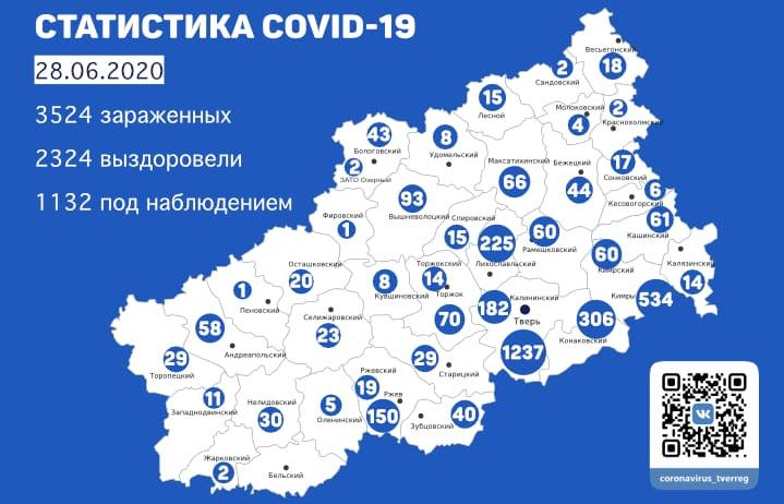Карта коронавируса в Тверской области: новые случаи на 28 июня  - новости Афанасий