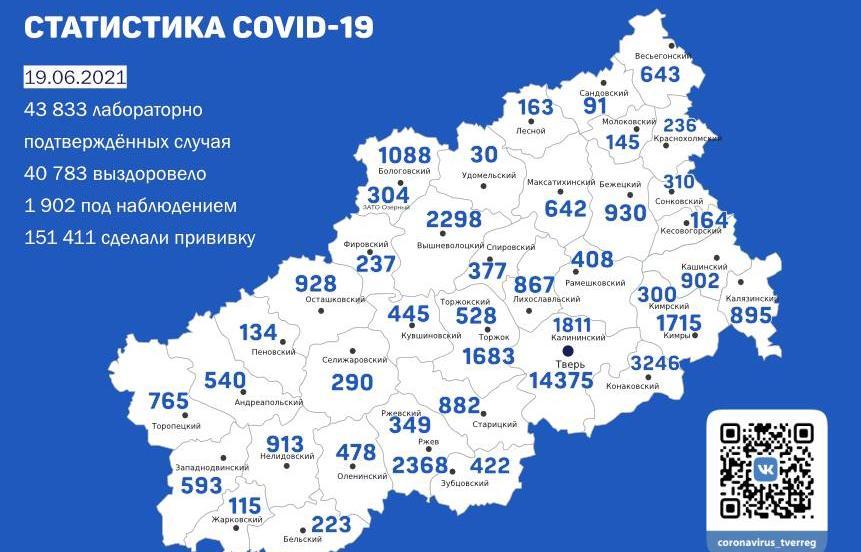 Карта коронавируса в Тверской области к 19 июня 2021 - новости Афанасий