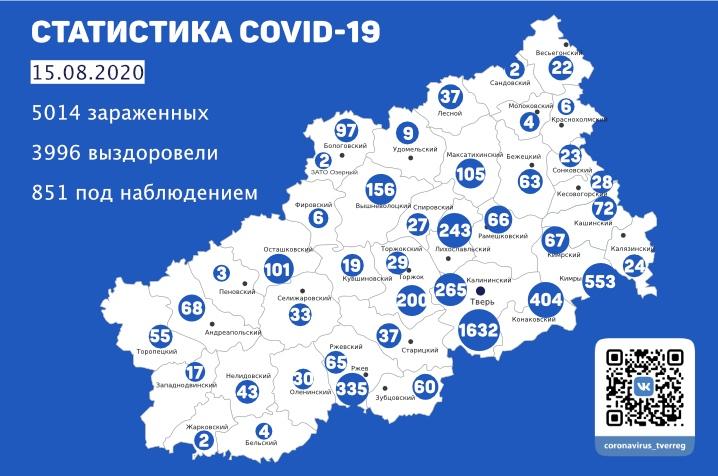 Карта коронавируса в Тверской области: данные на 15 августа - новости Афанасий