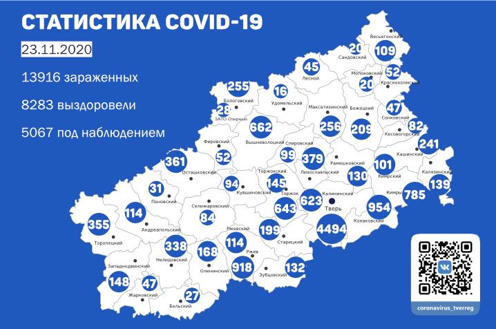 Тверь, Конаковский район и Осташковский округ лидируют по количеству заболевших ковидом за сутки.