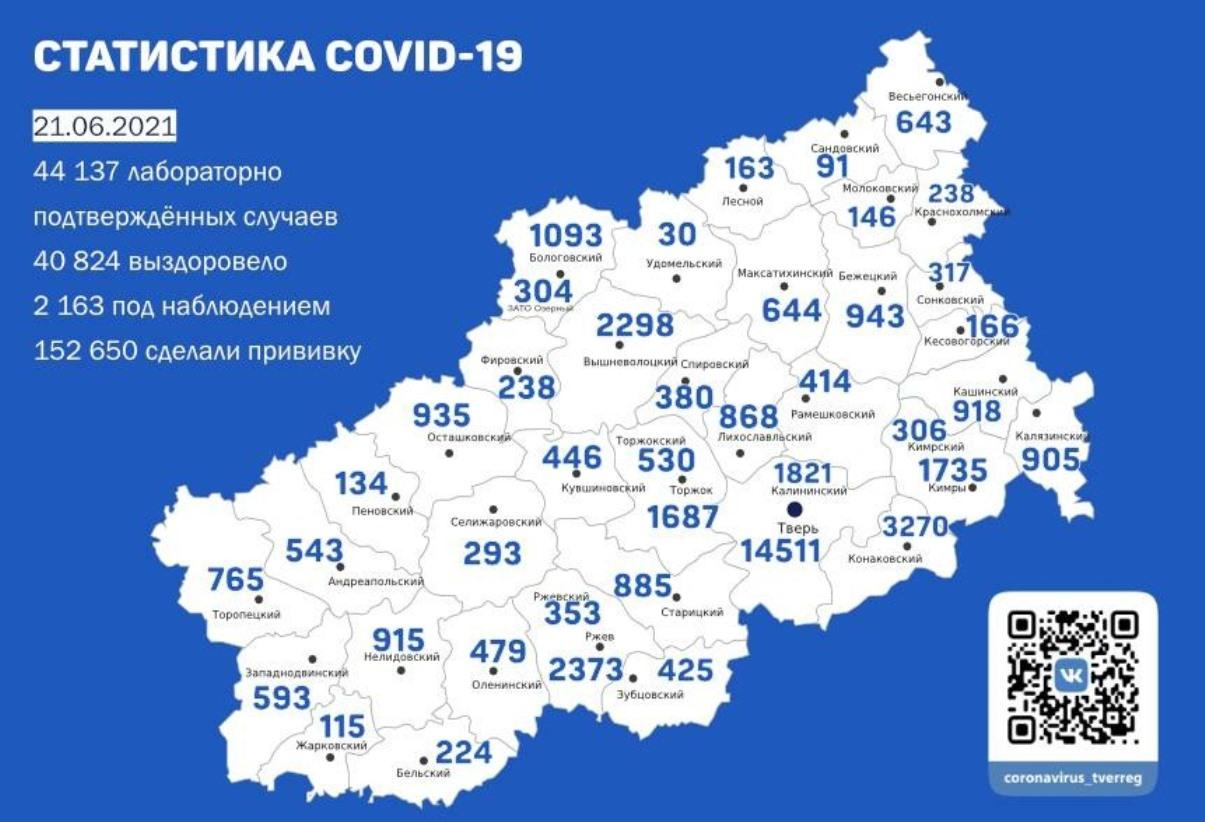 В Твери — 70 заболевших. Карта коронавируса в Тверской области за 21 июня