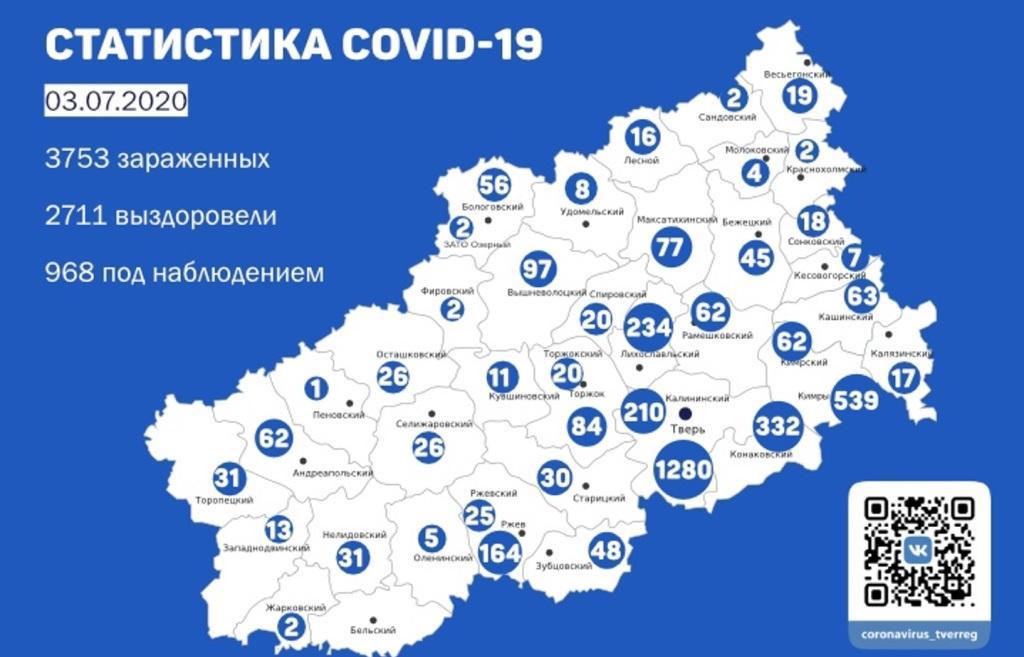 Карта коронавируса в Тверской области: заболевшие по районам 3 июля - новости Афанасий