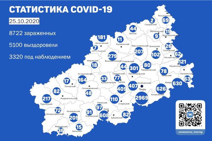 Карта коронавируса в Тверской области: новые случаи по районам 25 октября - новости Афанасий
